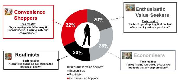 shopper-insights-henkel